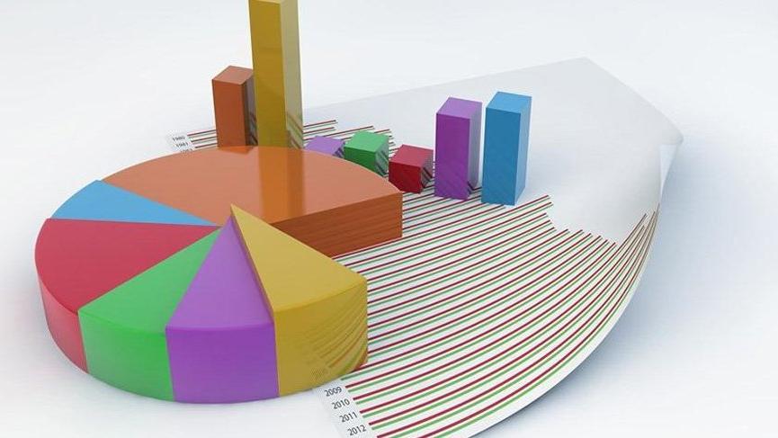 PİAR Araştırma'nın 9 ildeki anket sonuçları şöyle: