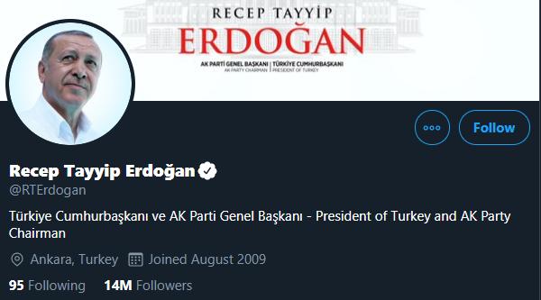 1.Recep Tayyip Erdoğan – 13 milyon 977 bin* (Liste oluşturulurken 6 Ağustos tarihindeki güncel veriler kullanılmıştır.)
