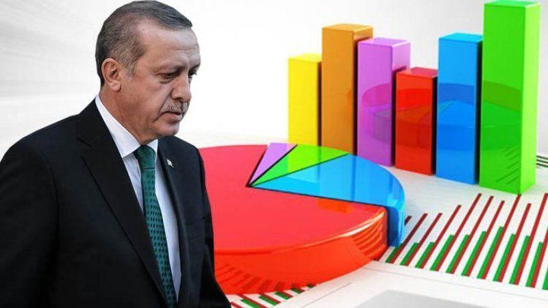 MetroPOLL: Erdoğan'ın görev onayı yüzde 50,6
